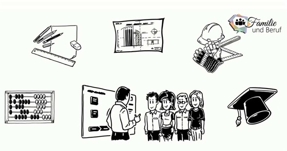 Videobutton Ausbildung