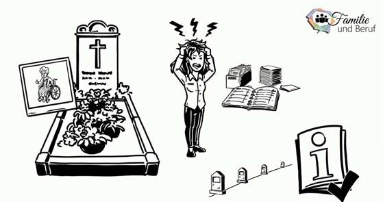 Videobutton Tod und Trauerbegleitung