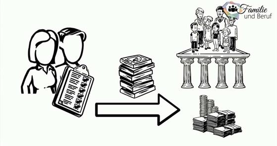 Videobutton Finanzielle Hilfe Teil 1